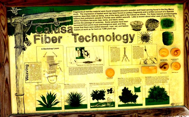 fiber-technology